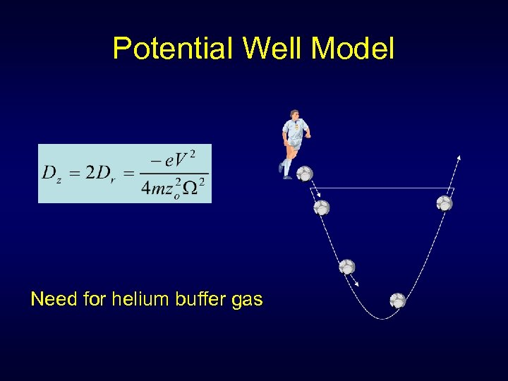 Potential Well Model Need for helium buffer gas