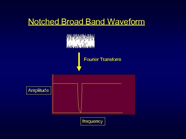Notched Broad Band Waveform Fourier Transform Amplitude frequency