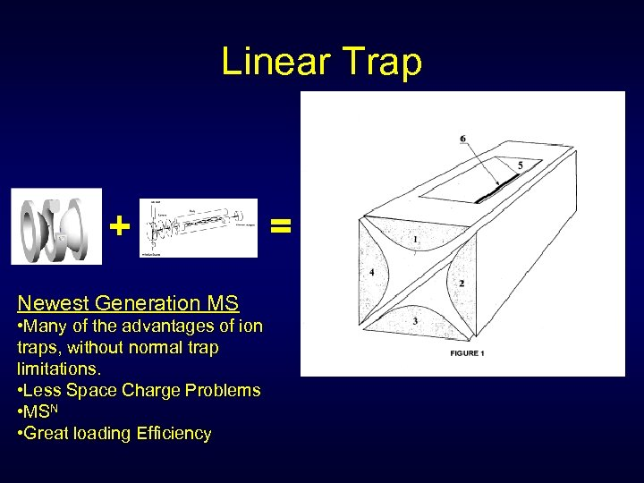 Linear Trap + Newest Generation MS • Many of the advantages of ion traps,