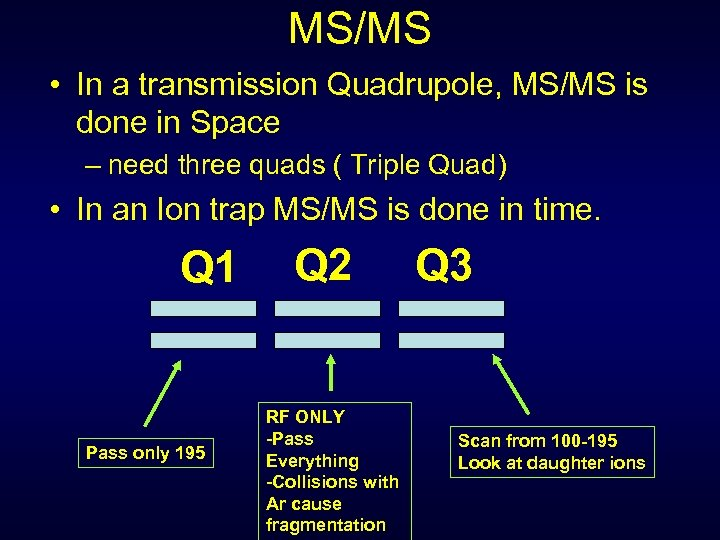 MS/MS • In a transmission Quadrupole, MS/MS is done in Space – need three