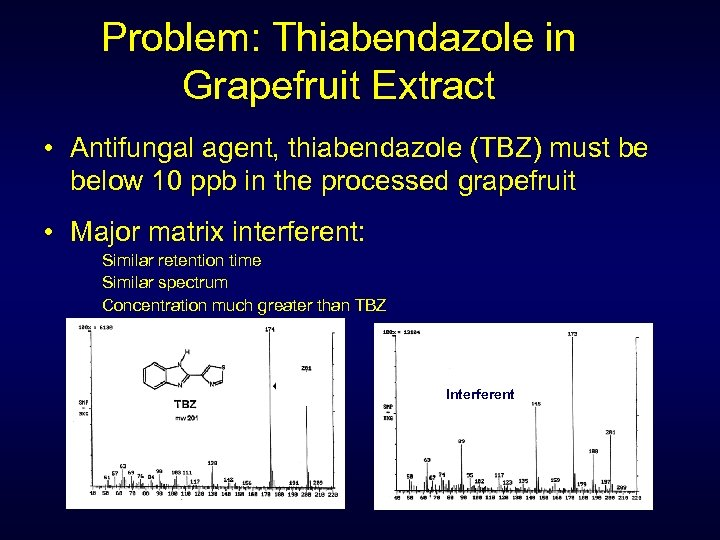 Problem: Thiabendazole in Grapefruit Extract • Antifungal agent, thiabendazole (TBZ) must be below 10