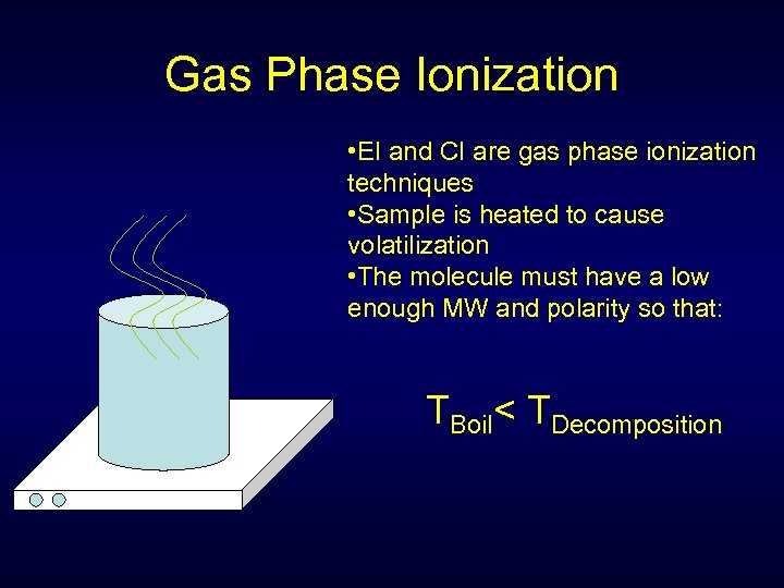 Gas Phase Ionization • EI and CI are gas phase ionization techniques • Sample