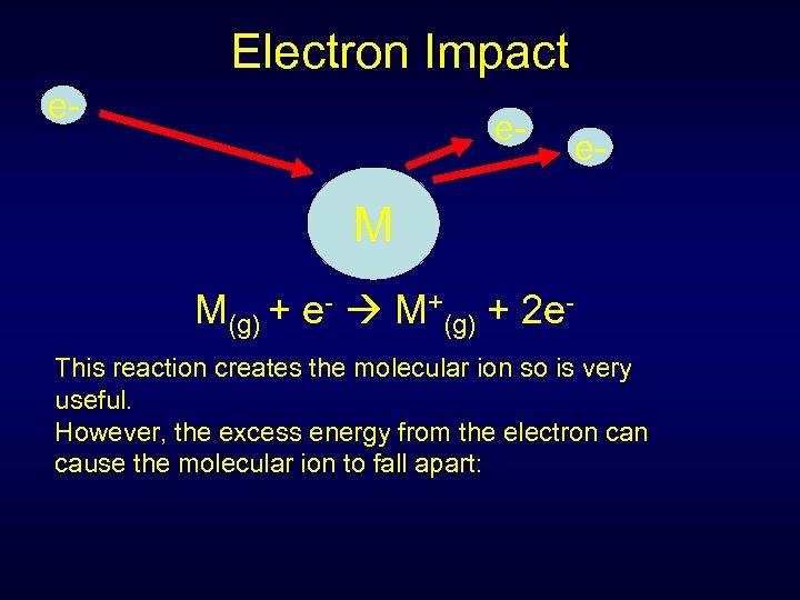 Electron Impact e- e- e- M M(g) + e- M+(g) + 2 e. This