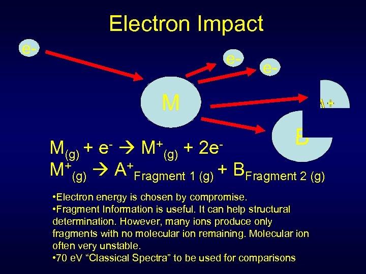Electron Impact e- e- e- M M(g) + e- M+(g) + 2 e. M+(g)
