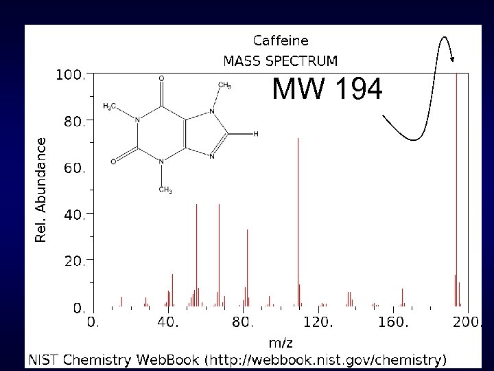 MW 194