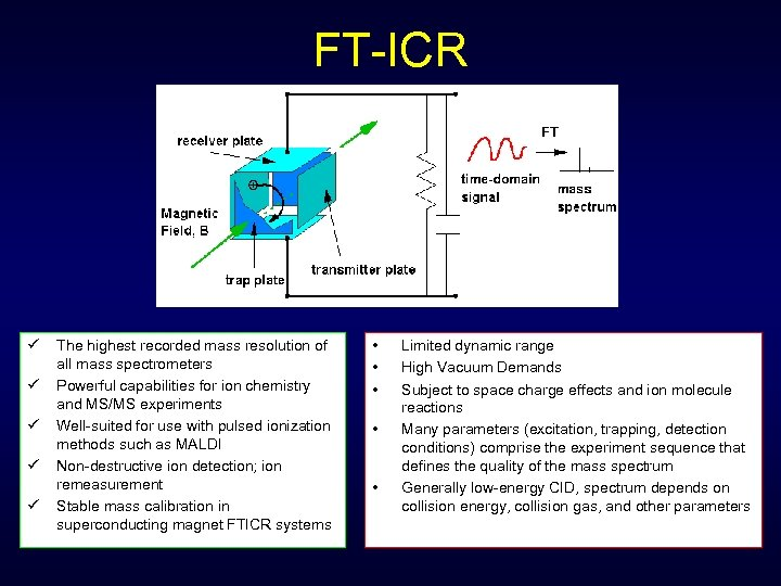 FT-ICR ü ü ü The highest recorded mass resolution of all mass spectrometers Powerful