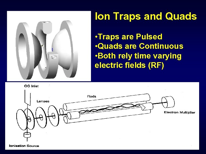 Ion Traps and Quads • Traps are Pulsed • Quads are Continuous • Both