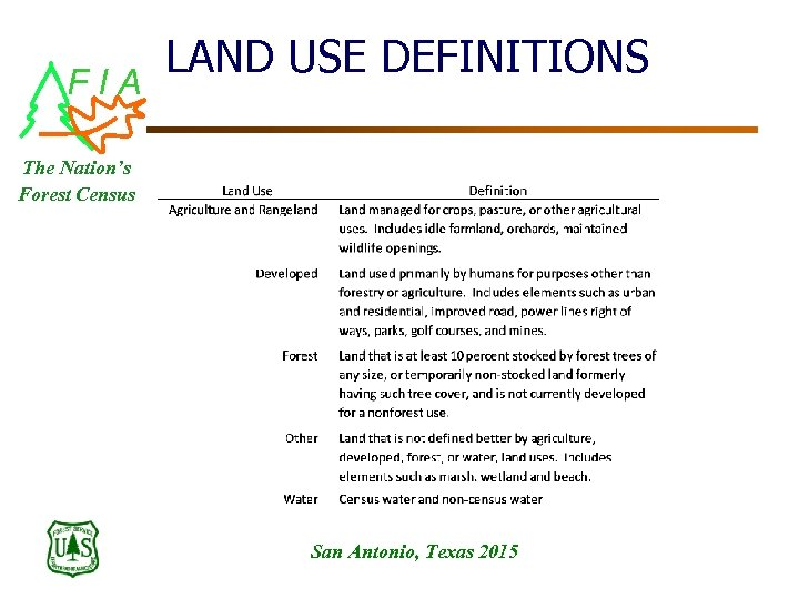 FIA LAND USE DEFINITIONS The Nation's Forest Census San Antonio, Texas 2015