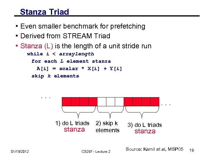 Stanza Triad • Even smaller benchmark for prefetching • Derived from STREAM Triad •