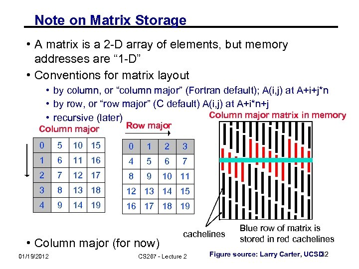 Note on Matrix Storage • A matrix is a 2 -D array of elements,