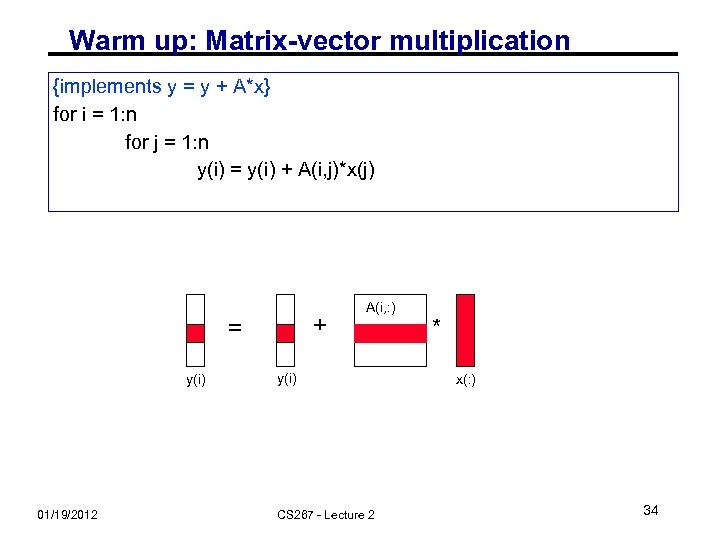Warm up: Matrix-vector multiplication {implements y = y + A*x} for i = 1: