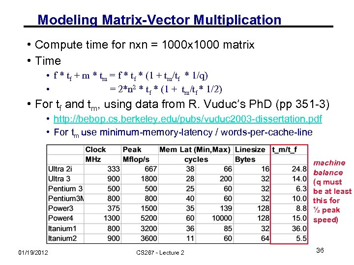 Modeling Matrix-Vector Multiplication • Compute time for nxn = 1000 x 1000 matrix •