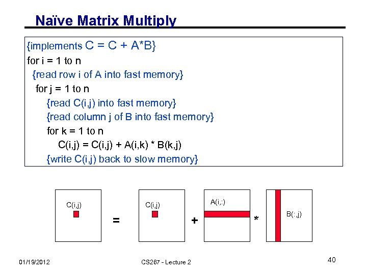 Naïve Matrix Multiply {implements C = C + A*B} for i = 1 to