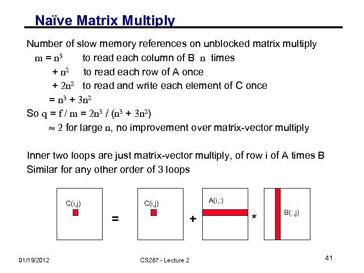 Naïve Matrix Multiply Number of slow memory references on unblocked matrix multiply m =