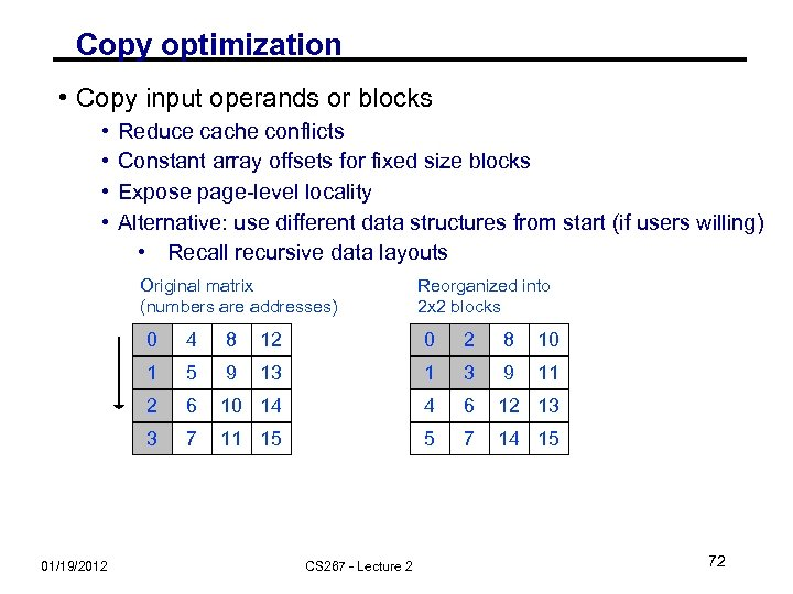 Copy optimization • Copy input operands or blocks • • Reduce cache conflicts Constant