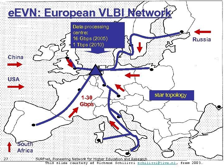 e. EVN: European VLBI Network Data processing centre: 16 Gbps (2005) 1 Tbps (2010)