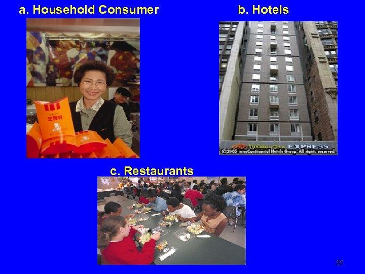 a. Household Consumer b. Hotels c. Restaurants 35