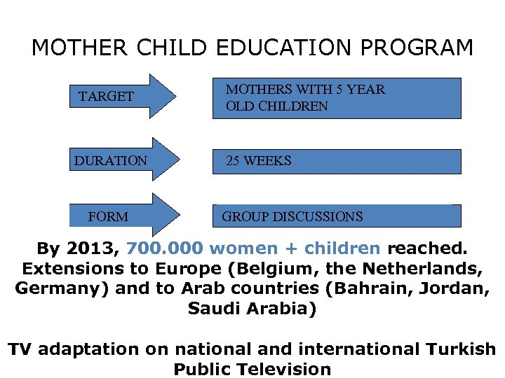 MOTHER CHILD EDUCATION PROGRAM TARGET MOTHERS WITH 5 YEAR OLD CHILDREN DURATION 25 WEEKS