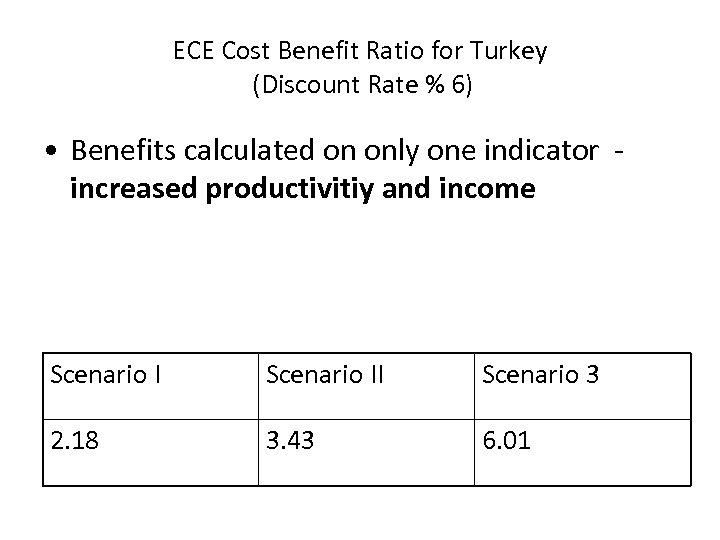 ECE Cost Benefit Ratio for Turkey (Discount Rate % 6) • Benefits calculated on