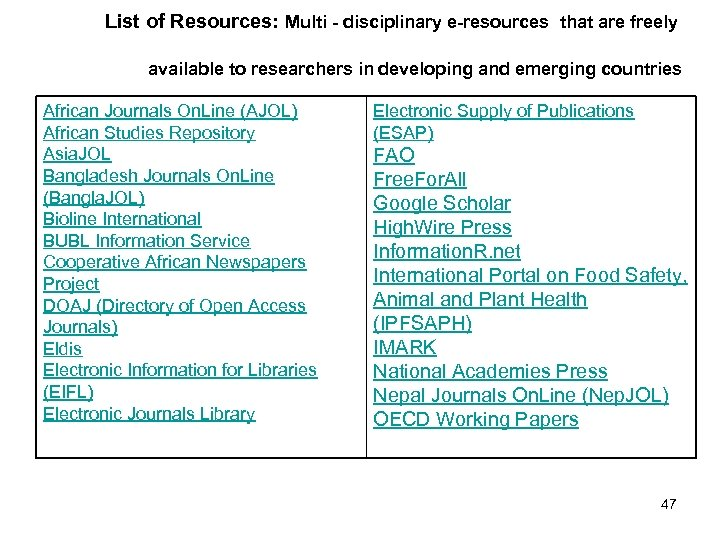 List of Resources: Multi - disciplinary e-resources that are freely available to researchers