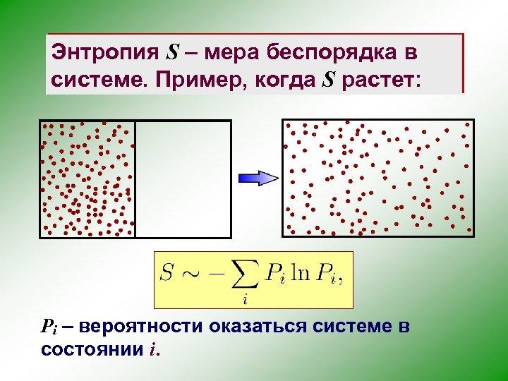 Энтропия S – мера беспорядка в системе. Пример, когда S растет: Pi – вероятности