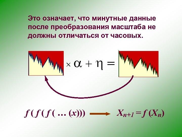 Это означает, что минутные данные после преобразования масштаба не должны отличаться от часовых. a