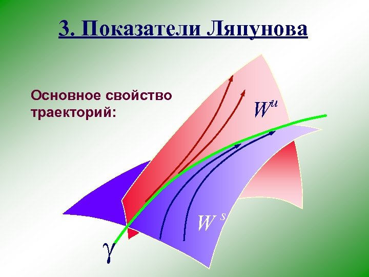 3. Показатели Ляпунова Основное свойство траекторий: W W s u