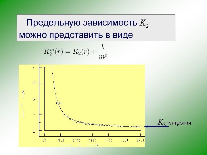 Предельную зависимость K 2 можно представить в виде K 2 -энтропия