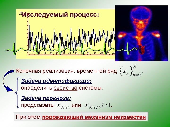 x. Исследуемый процесс: n 10 20 30 40 50 60 70 80 80 90