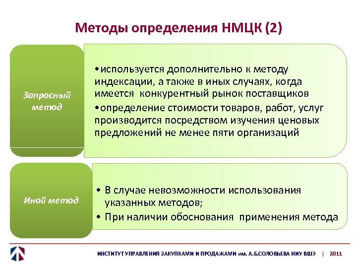 Методы определения НМЦК (2) Запросный метод • используется дополнительно к методу индексации, а также