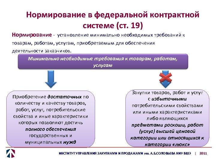 Нормирование в федеральной контрактной системе (ст. 19) Нормирование - установление минимально необходимых требований к