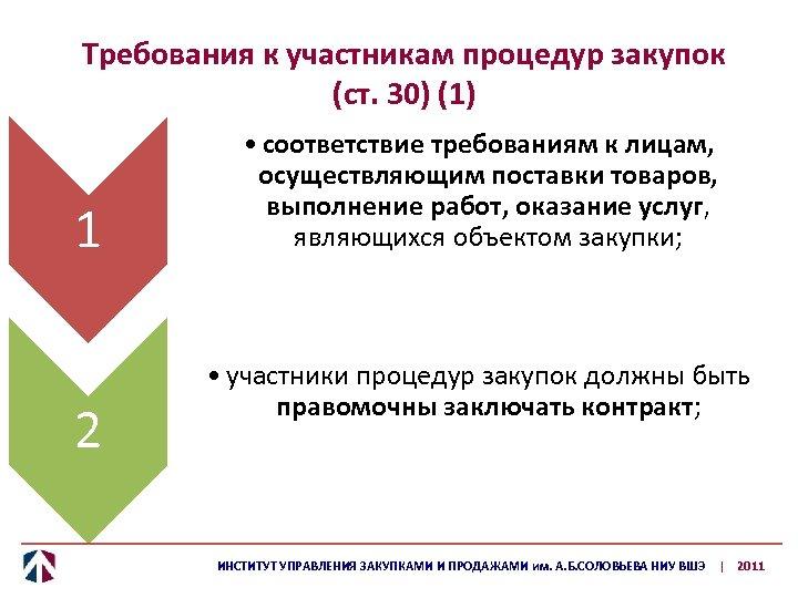 Требования к участникам процедур закупок (ст. 30) (1) 1 2 • соответствие требованиям к