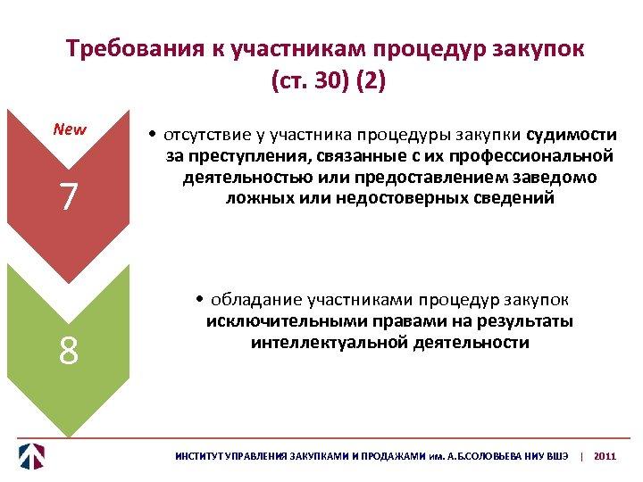 Требования к участникам процедур закупок (ст. 30) (2) New 7 8 • отсутствие у