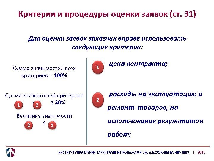 Критерии и процедуры оценки заявок (ст. 31) Для оценки заявок заказчик вправе использовать следующие