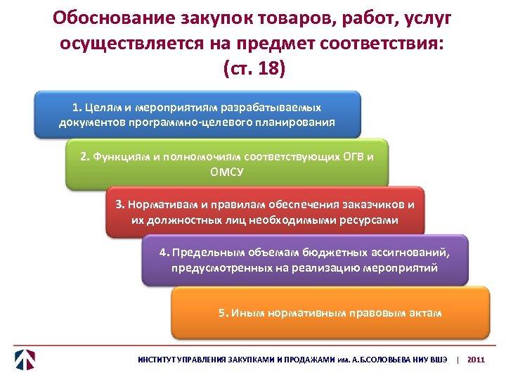 Обоснование закупок товаров, работ, услуг осуществляется на предмет соответствия: (ст. 18) 1. Целям и