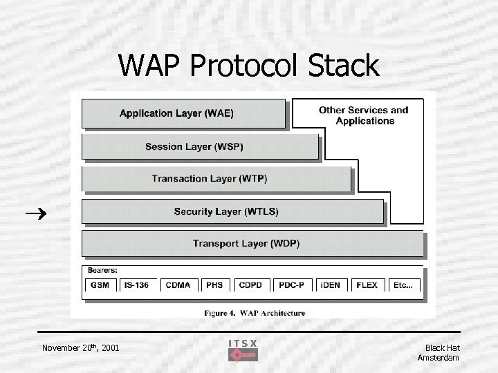 WAP Protocol Stack November 20 th, 2001 Black Hat Amsterdam