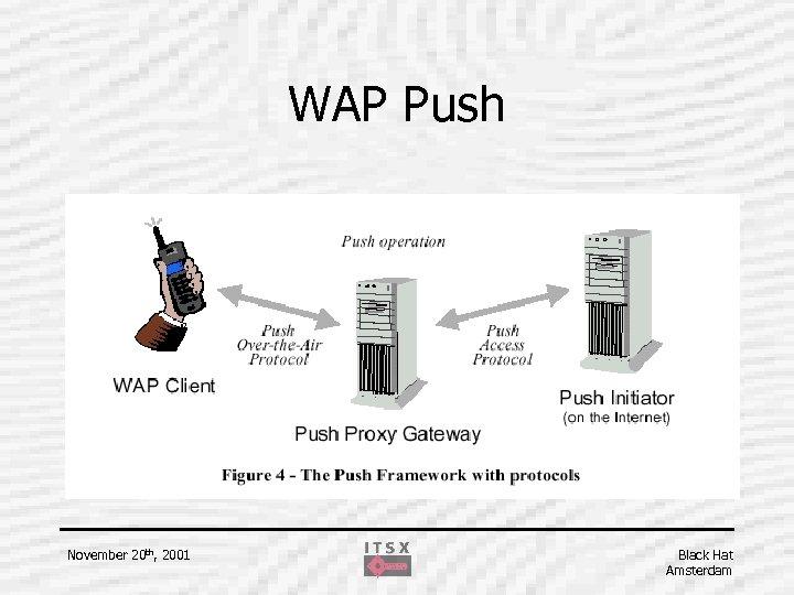 WAP Push November 20 th, 2001 Black Hat Amsterdam
