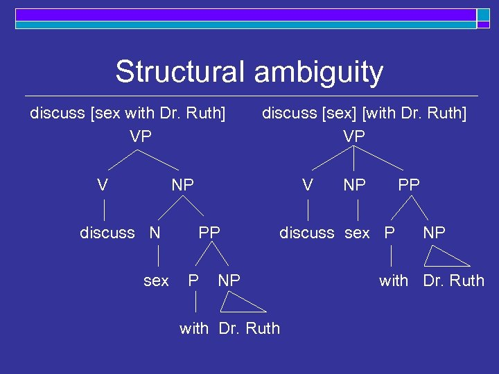 Structural ambiguity discuss [sex with Dr. Ruth] VP V discuss [sex] [with Dr. Ruth]