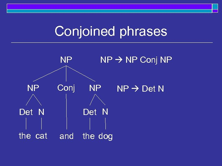 Conjoined phrases NP NP Conj NP Det N the cat NP Conj NP and
