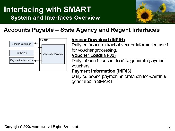 Interfacing with SMART System and Interfaces Overview Accounts Payable – State Agency and Regent