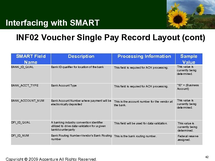 Interfacing with SMART INF 02 Voucher Single Pay Record Layout (cont) SMART Field Name