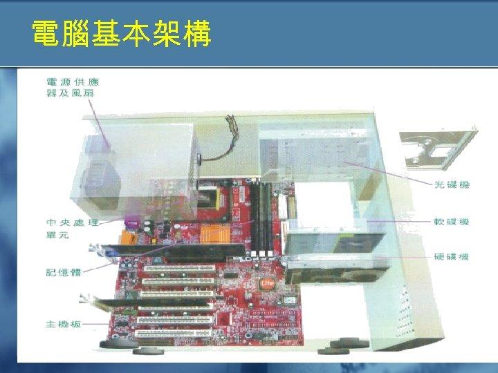 電腦基本架構