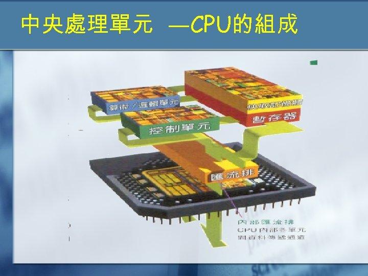 中央處理單元 —CPU的組成