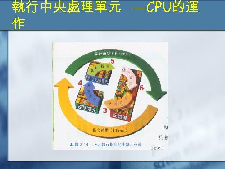 執行中央處理單元 —CPU的運 作
