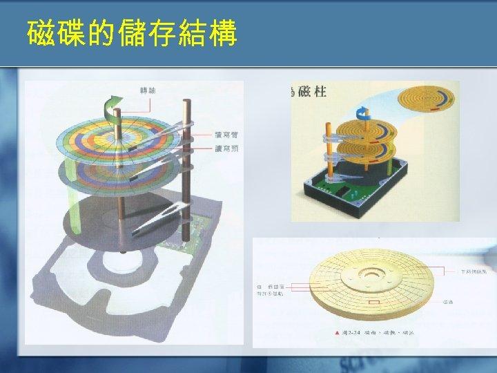 磁碟的儲存結構