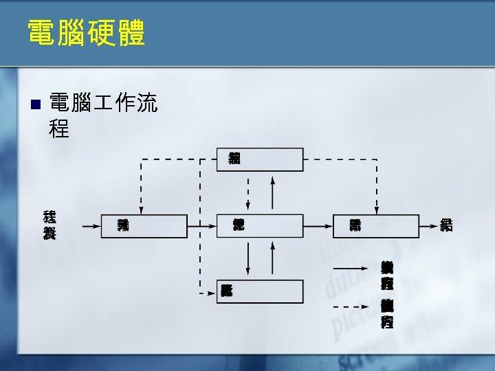 電腦硬體 n 電腦 作流 程
