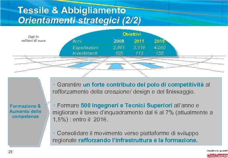 Tessile & Abbigliamento Orientamenti strategici (2/2) Dati in milioni di euro Anni Esportazioni Investimenti