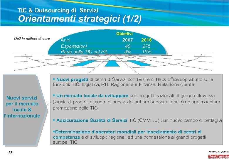 TIC & Outsourcing di Servizi Orientamenti strategici (1/2) Obiettivi Dati in milioni di euro