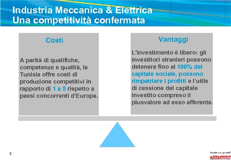 Industria Meccanica & Elettrica Una competitività confermata Costi A parità di qualifiche, competenze e