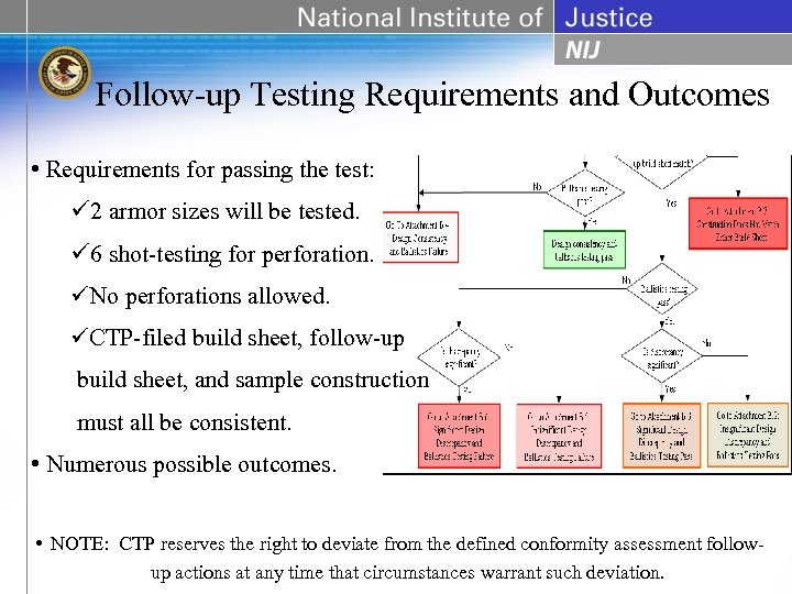Follow-up Testing Requirements and Outcomes • Requirements for passing the test: ü 2 armor